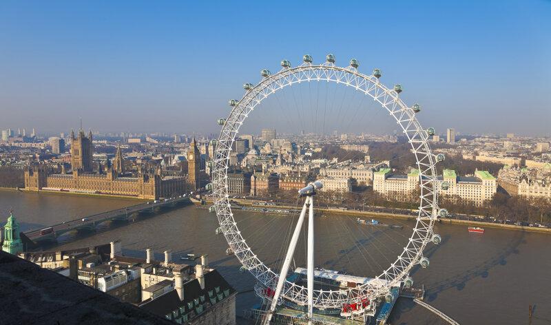 London Eye Luftaufnahme